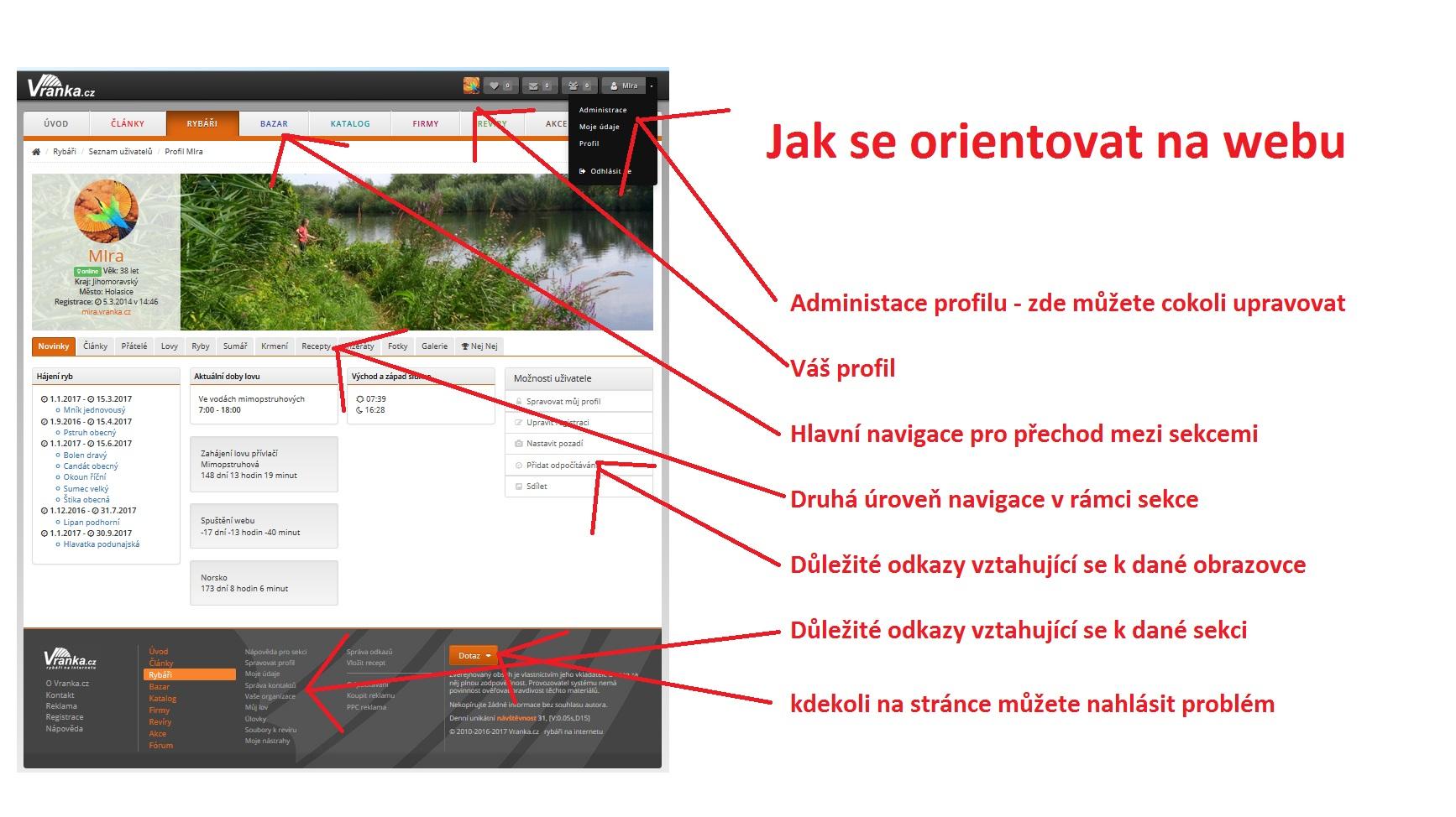 Obecný text profilu